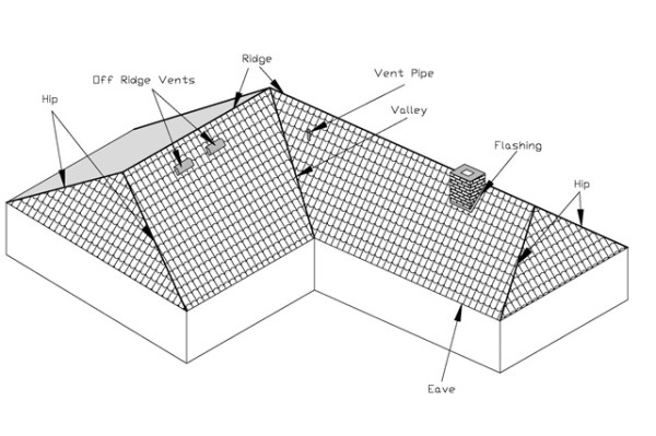 Roof Sketch Diagram
